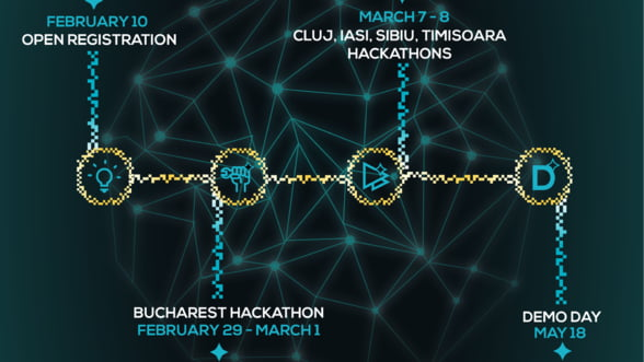 Innovation Labs, un catalizator al inovatiei la nivelul mediului antreprenorial emergent din Romania