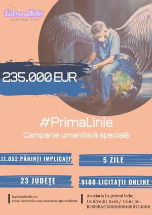 LaPrimulBebe a strans 235.000 de euro pentru materiale de protectie, ventilatoare si monitoare functii vitale pentru #PrimaLinie