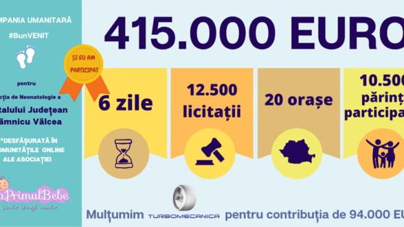 LaPrimulBebe a strans 415.000 de euro pentru refacerea sectiei de neonatologie a maternitatii din Valcea