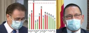 O luna de scenariu rosu in Bucuresti. In ciuda masurilor impuse, rata de infectare este mare si nu mai sunt locuri la ATI