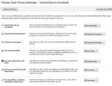 Pericolele social media: cum iti protejezi identitatea?