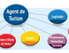 Peste 85% dintre agentiile de turism vor fi afectate de impozitul de 1% pe cifra de afaceri