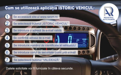 RAR lanseaza aplicatia prin care se poate afla istoricul de daune al vehiculelor inmatriculate in Romania