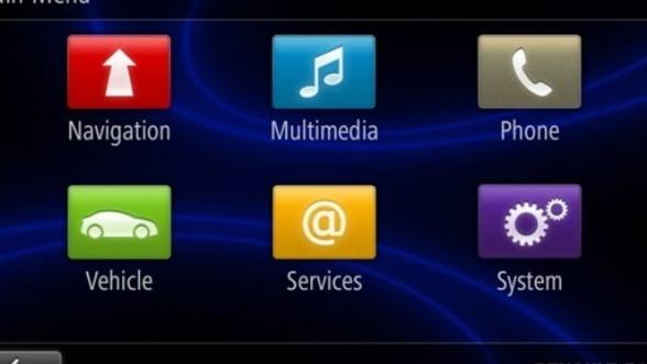 Renault doteaza masinile cu tablete Android