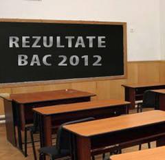 Rezultate Bac 2012 - Dezastru in tara, rate de promovare si sub 15%