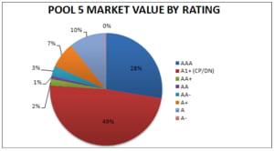 S&P rating: S&P coboara la 'negativa' perspectiva Bucurestiului, dupa micsorarea ratingului de tara