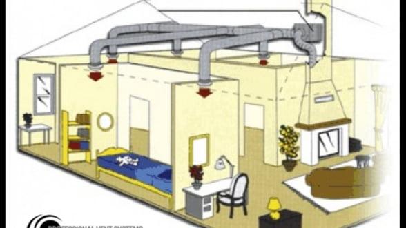 Sistemele de ventilatie si climatizare de pe pro-vent.ro - solutia pentru o viata fara griji