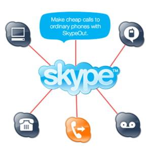 Skype, LG si Panasonic introduc servicii de videotelefonie prin internet si pe televizoare