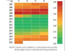 Statistica ingrijoratoare a BNR: 20% dintre romanii cu varsta de munca traiesc in UE, majoritatea cu facultate