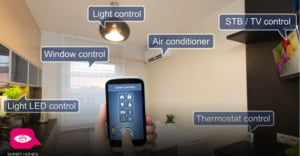 Un gadget cat casa... sau gadgetul e noua casa? iCEE.fest lanseaza Smart Homes, casele viitorului