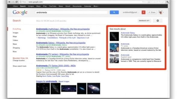 Viitorul cautarilor pe Google: Aplicatie Knowledge Graph