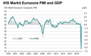 Zona euro isi revine din socul pandemic: e pregatita industria din Romania sa reia exporturile?