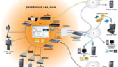 Orange, Vodafone si Cosmote ar putea sa ofere servicii 3G in benzile de 2G