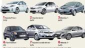 Toyota, Honda si Mazda, declarate cele mai sigure masini