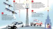 Dotarea cu sistemul de urgenta eCall a autovehiculelor, obligatorie din 2015