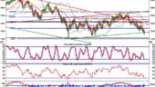 Bursa isi accentueaza declinul