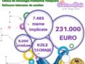 Clinica de oncologie pediatrica, refacuta cu bani donati de parinti: O campanie umanitara pe Facebook a adunat 231.000 de euro in 6 zile