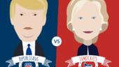 Alegeri in SUA: Indiferent cine castiga, relatia cu China va avea de suferit