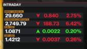 Bursa din China e iar pe rosu: Unda de soc in toata lumea, petrolul scade sub 30 de dolari pe baril