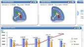 Anotimpul recoltei cu softul WizCount: prognoze financiare corecte pentru profituri sporite