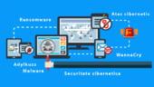Expert in securitate cibernetica: Noul val de atacuri cibernetice Adylkuzz a infectat mult mai multe computere decat WannaCry
