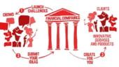 Prima platforma online internationala pentru inovare deschisa in domeniul financiar-bancar