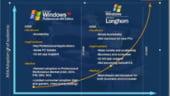 Urmatorul sistem de operare Microsoft Windows 7 contine aplicatii multi-touch